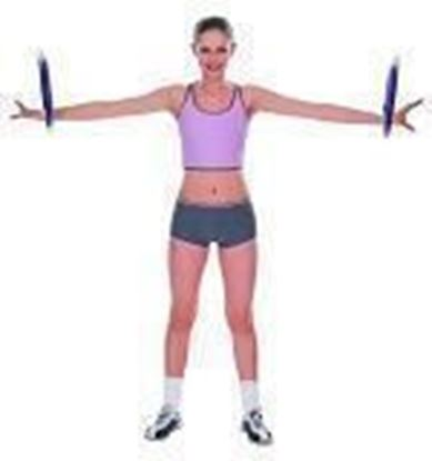 Picture of Pilates Arm Circles